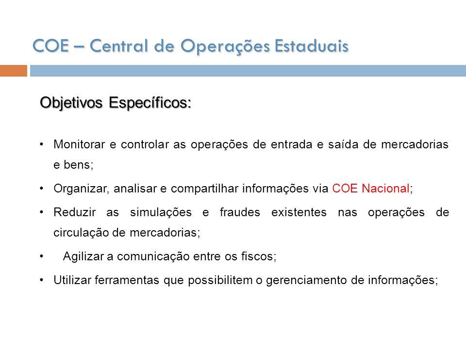 COE – Central de Operações Estaduais