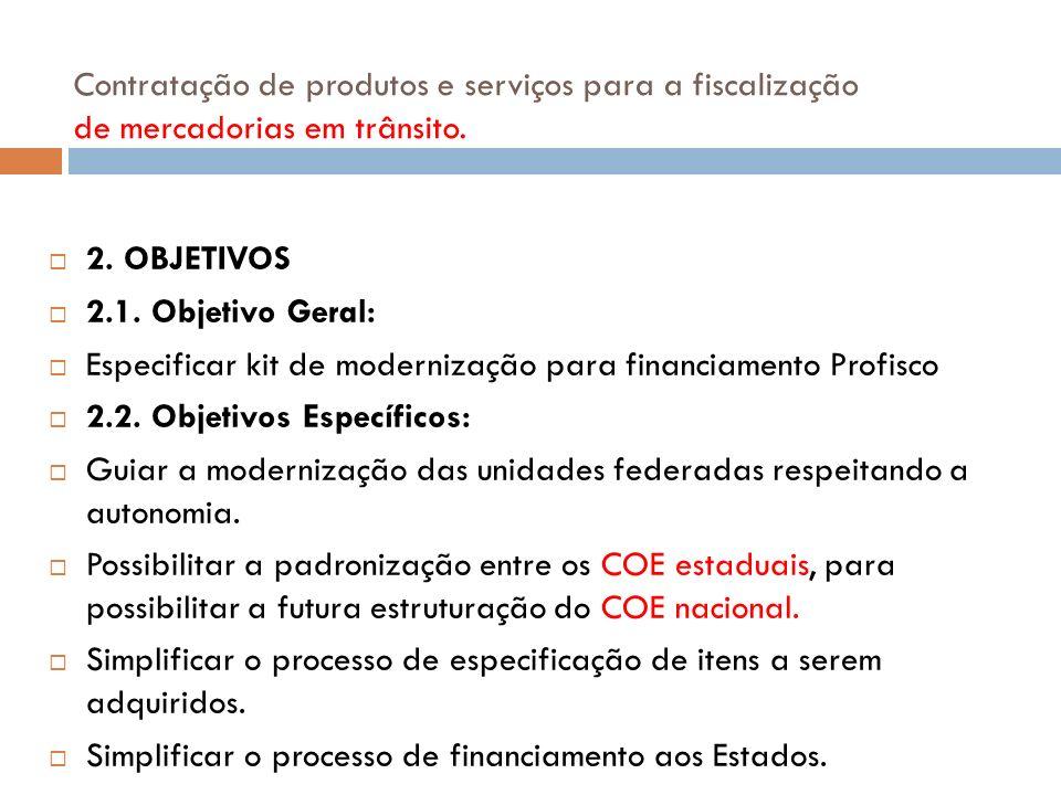Contratação de produtos e serviços para a fiscalização