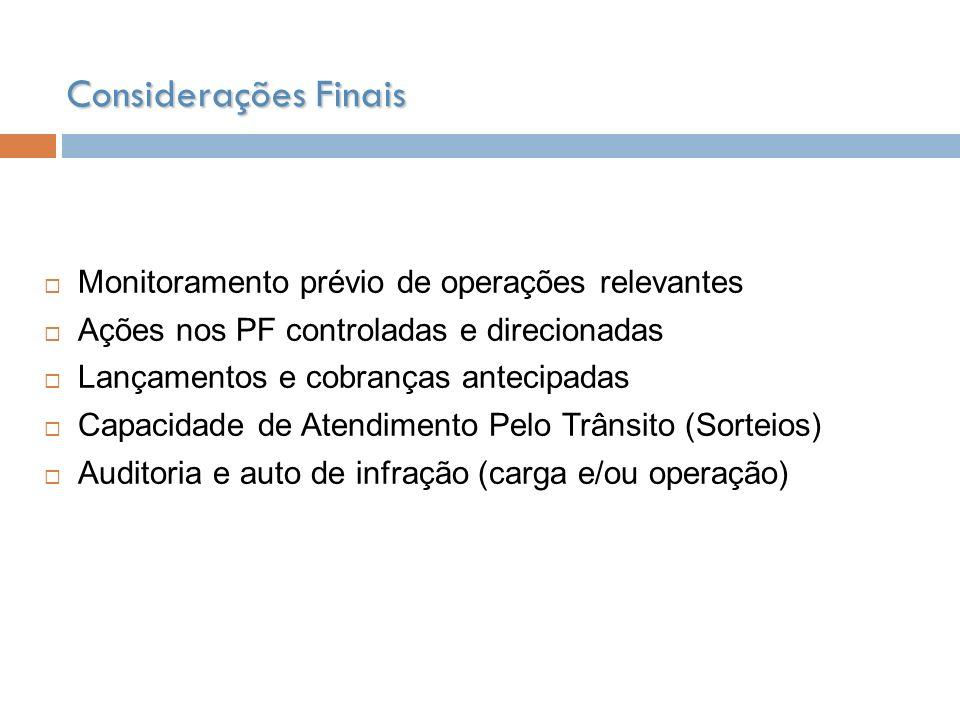 Considerações Finais Monitoramento prévio de operações relevantes