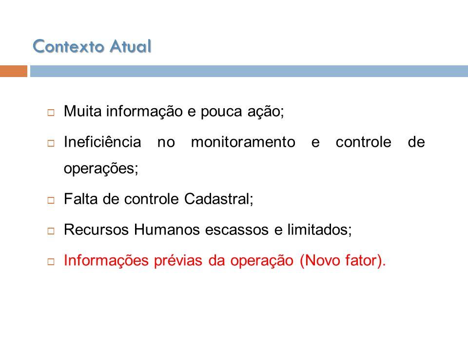 Contexto Atual Muita informação e pouca ação;