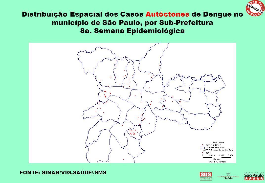 Distribuição Espacial dos Casos Autóctones de Dengue no município de São Paulo, por Sub-Prefeitura 8a. Semana Epidemiológica
