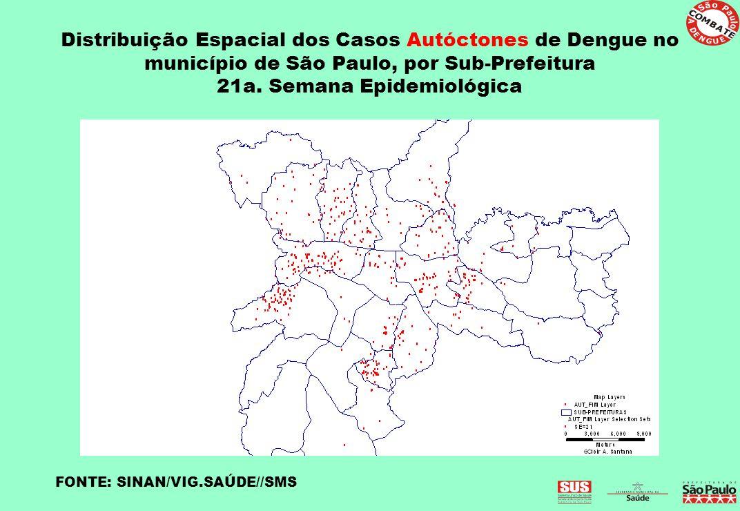 Distribuição Espacial dos Casos Autóctones de Dengue no município de São Paulo, por Sub-Prefeitura 21a. Semana Epidemiológica