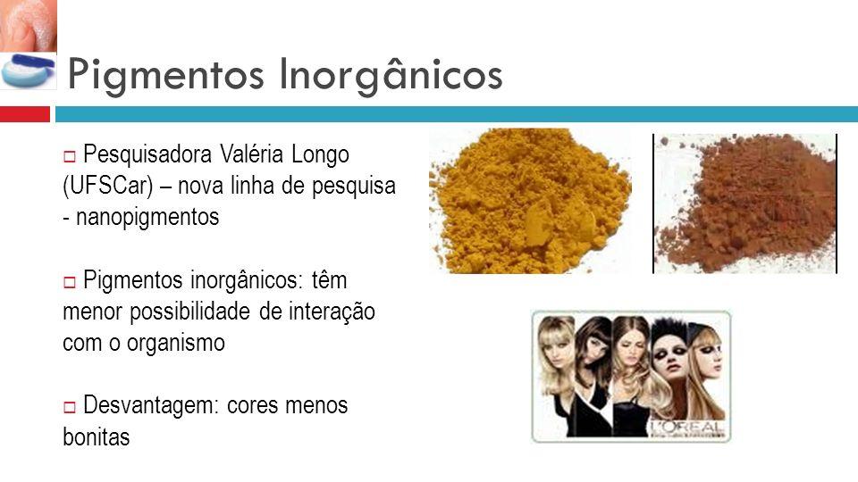 Pigmentos Inorgânicos