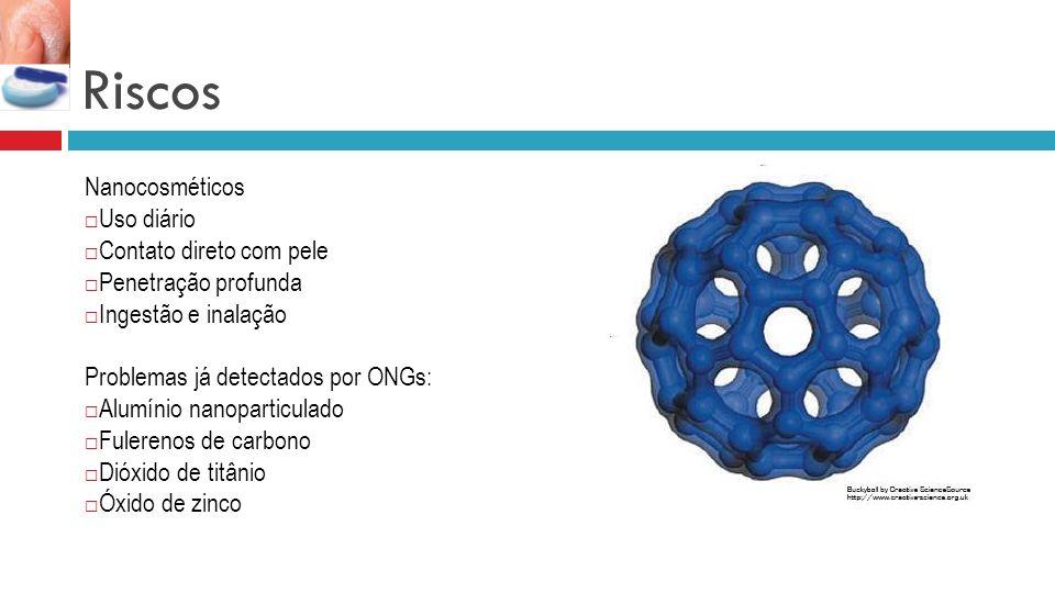 Riscos Nanocosméticos Uso diário Contato direto com pele