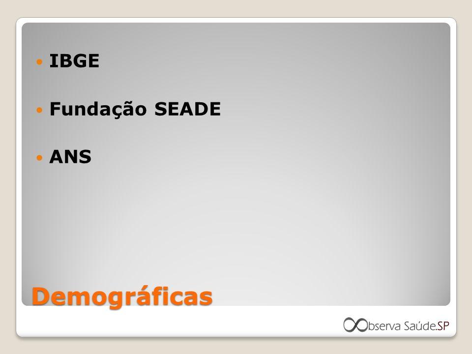 IBGE Fundação SEADE ANS Demográficas