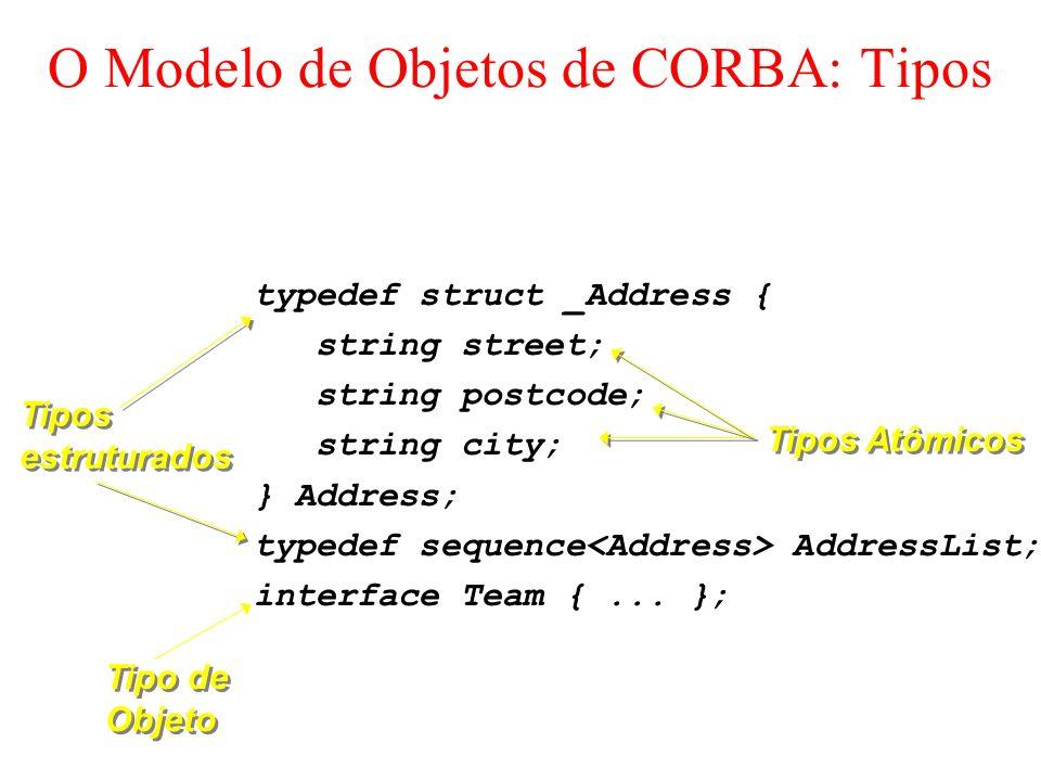 O Modelo de Objetos de CORBA: Tipos
