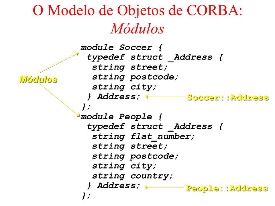 O Modelo de Objetos de CORBA: Módulos