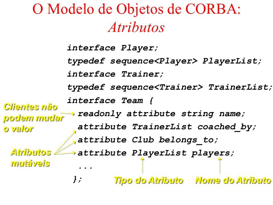 O Modelo de Objetos de CORBA: Atributos