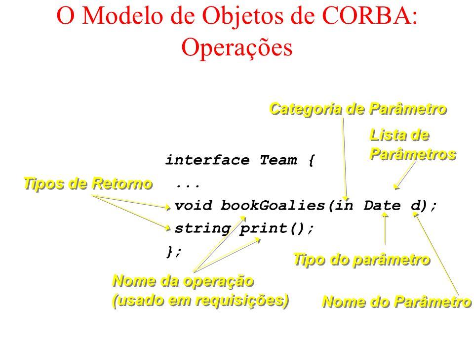 O Modelo de Objetos de CORBA: Operações