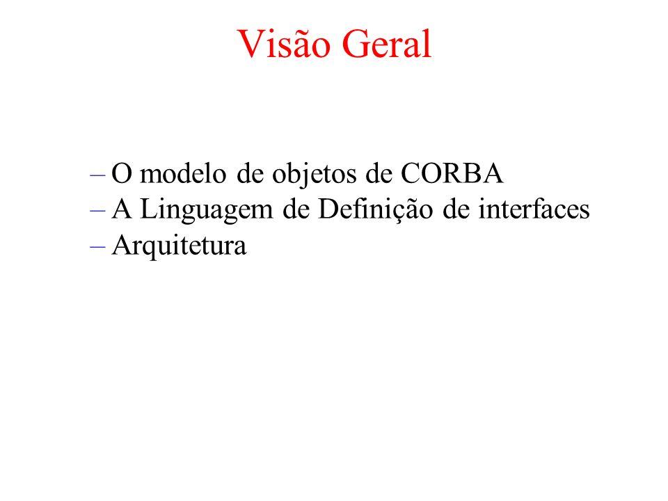 Visão Geral O modelo de objetos de CORBA