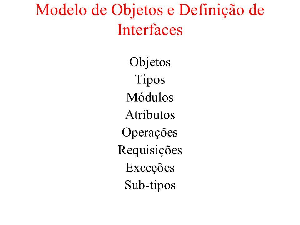 Modelo de Objetos e Definição de Interfaces