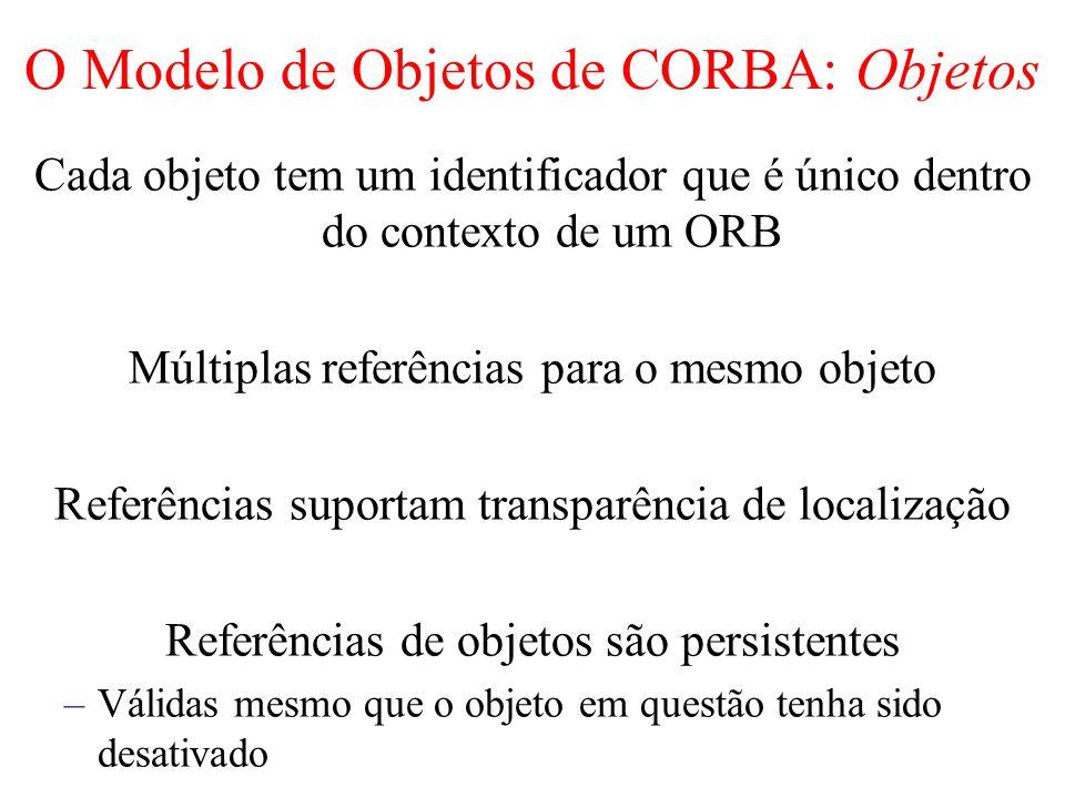 O Modelo de Objetos de CORBA: Objetos