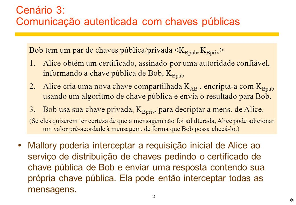 Cenário 3: Comunicação autenticada com chaves públicas