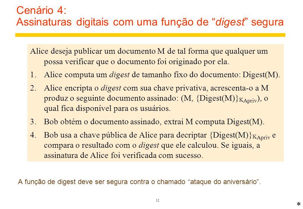 Cenário 4: Assinaturas digitais com uma função de digest segura