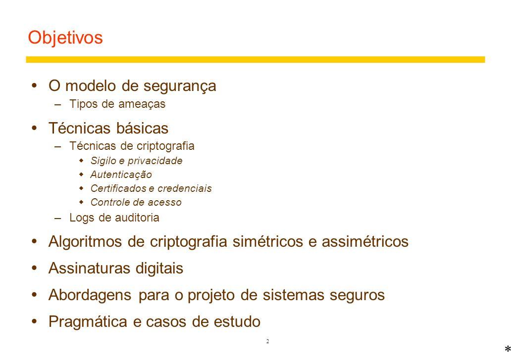 Objetivos O modelo de segurança Técnicas básicas