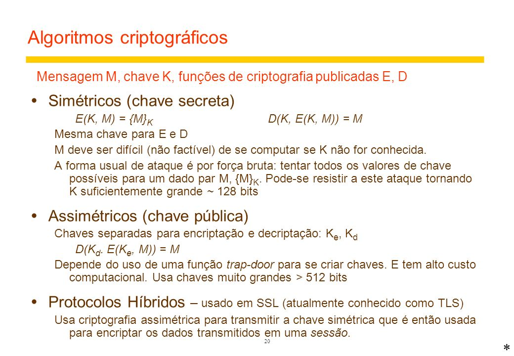 Algoritmos criptográficos