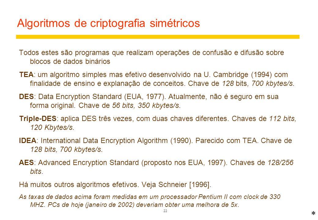 Algoritmos de criptografia simétricos