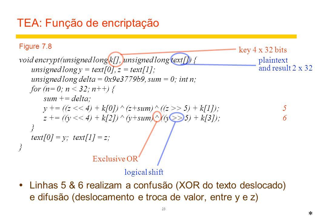 TEA: Função de encriptação
