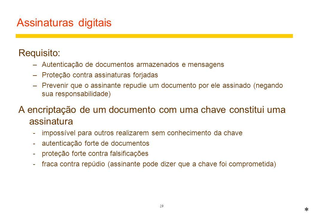 Assinaturas digitais Requisito: