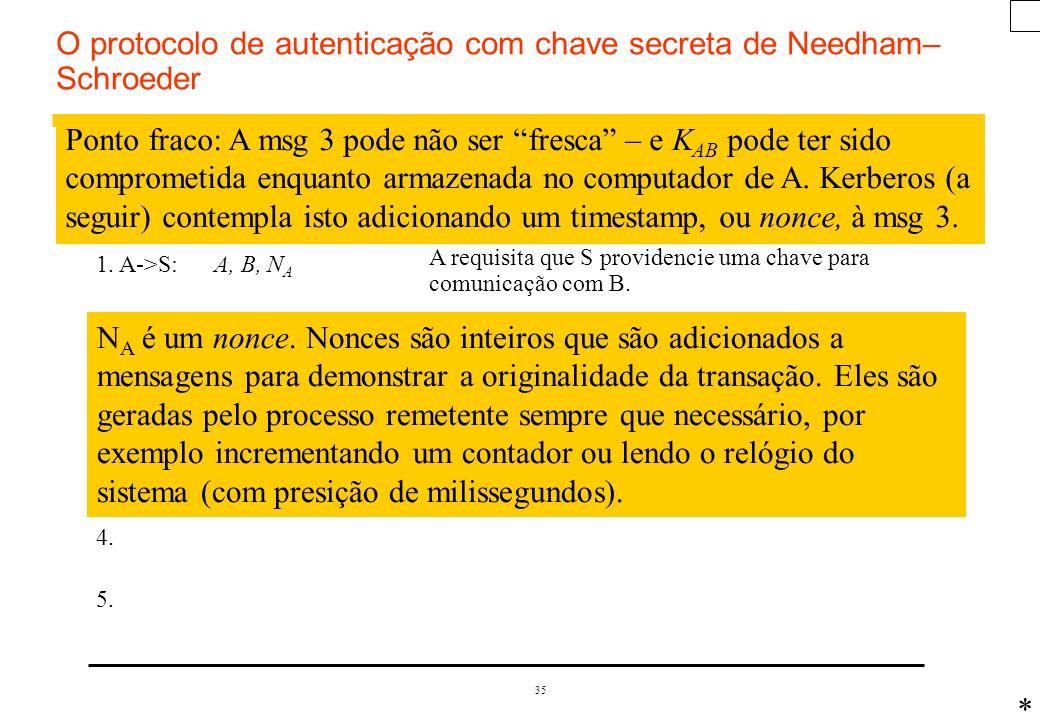 O protocolo de autenticação com chave secreta de Needham–Schroeder