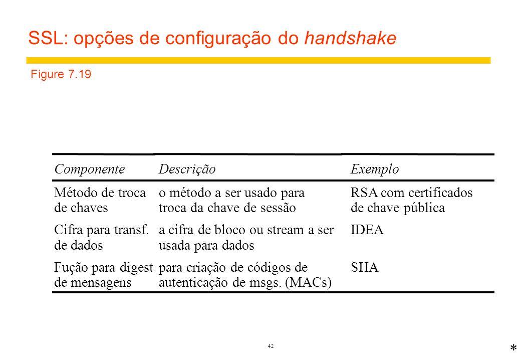 SSL: opções de configuração do handshake