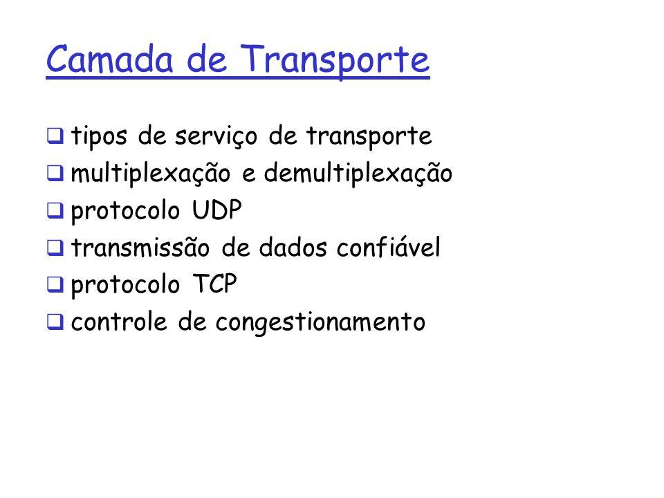 Camada de Transporte tipos de serviço de transporte