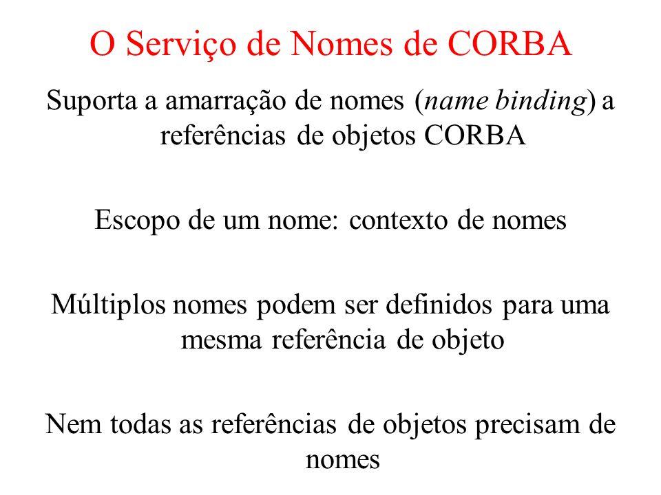 O Serviço de Nomes de CORBA