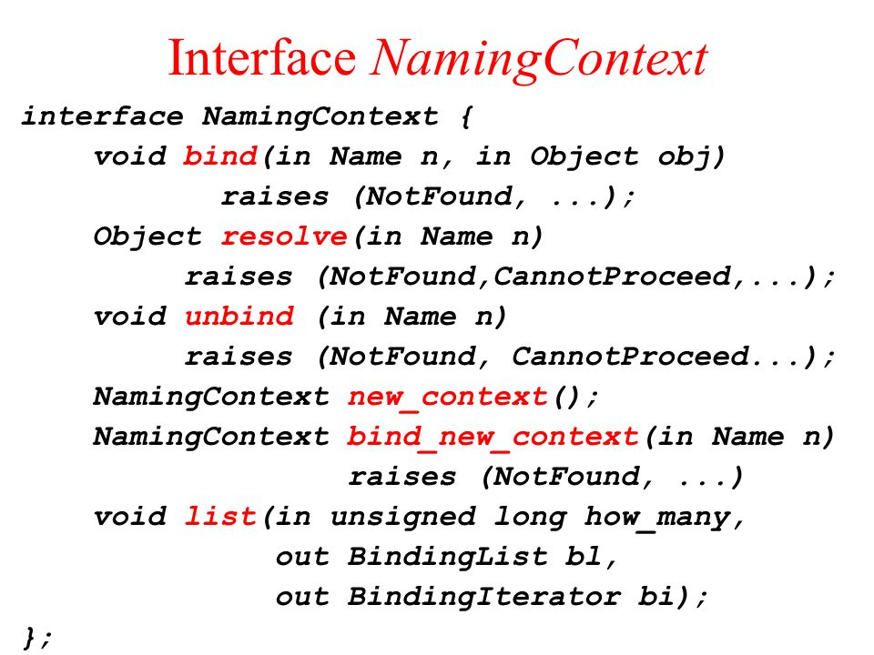 Interface NamingContext