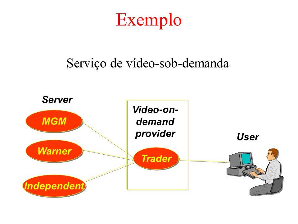 Serviço de vídeo-sob-demanda