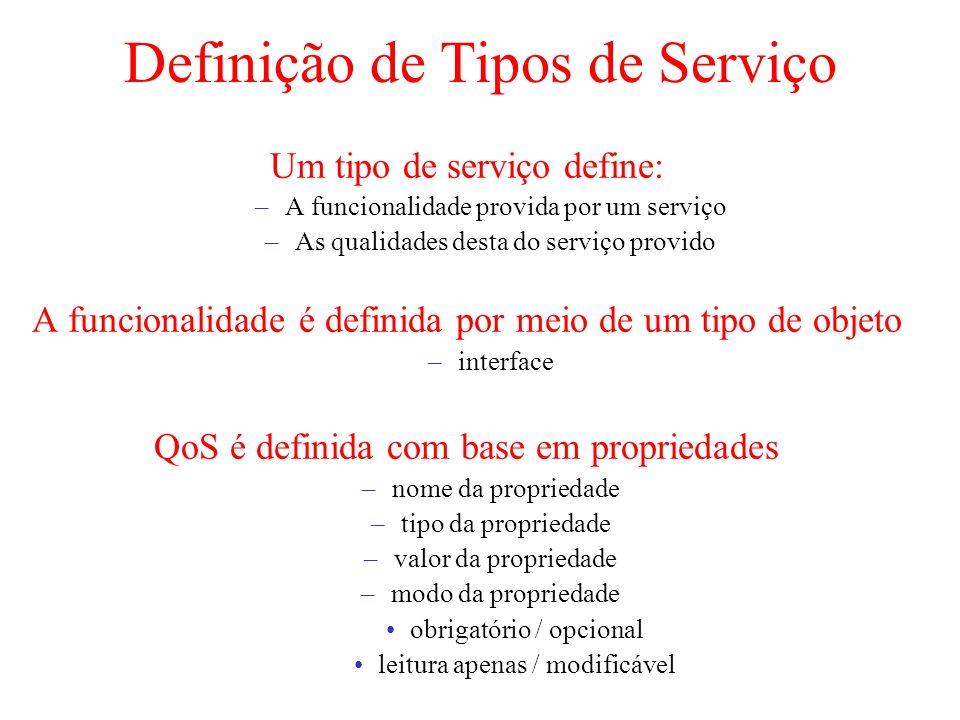 Definição de Tipos de Serviço