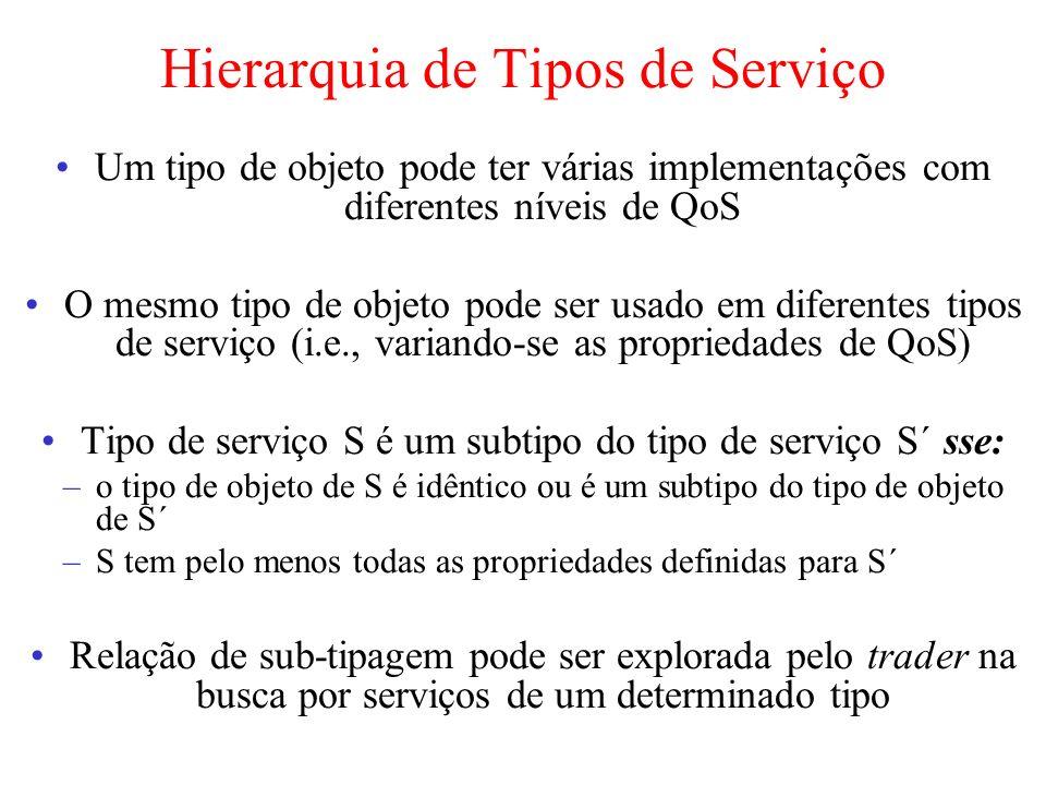 Hierarquia de Tipos de Serviço