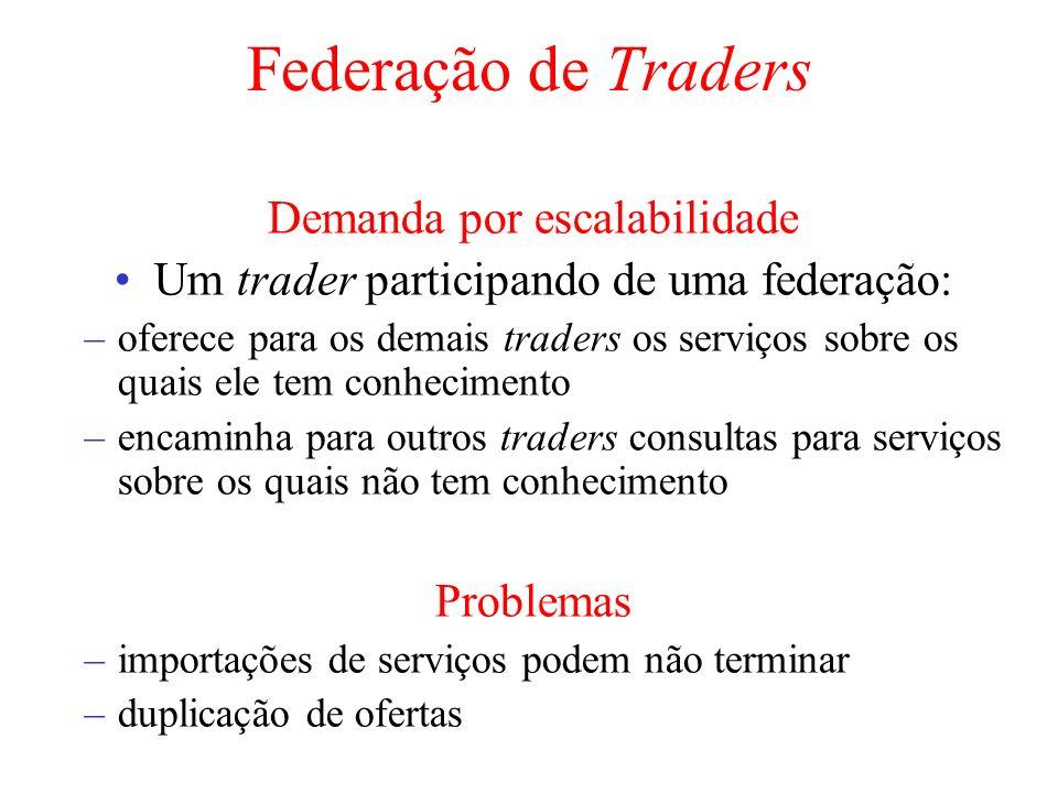 Federação de Traders Demanda por escalabilidade