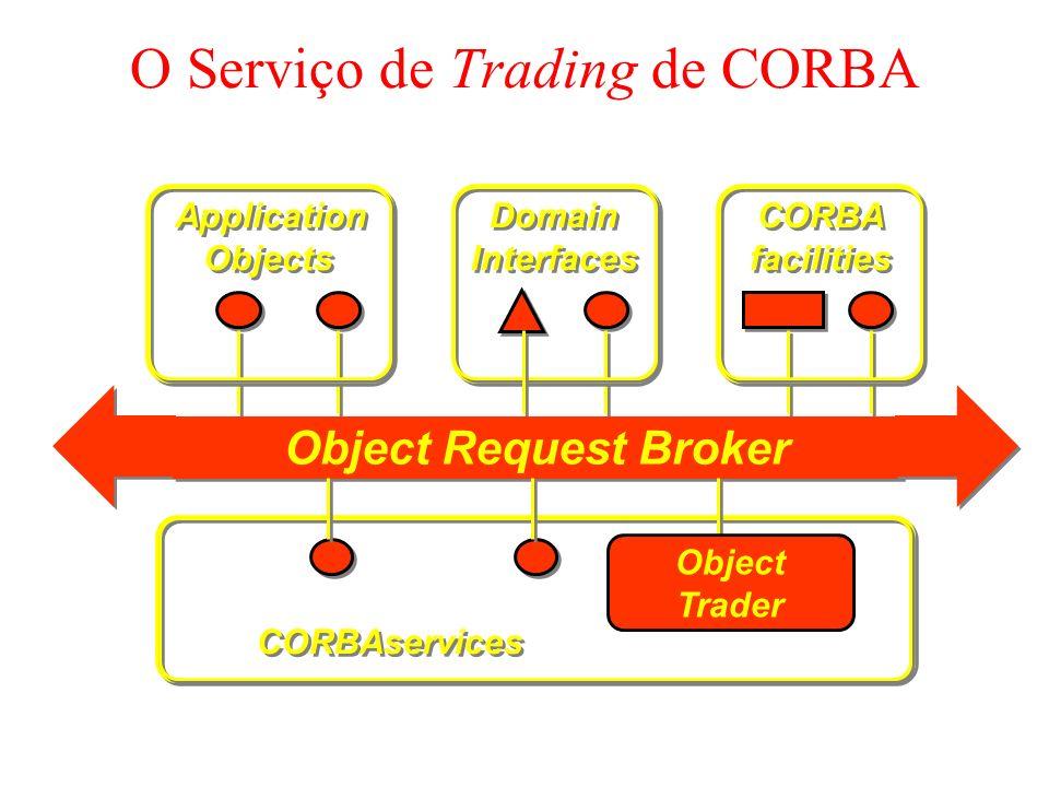 O Serviço de Trading de CORBA