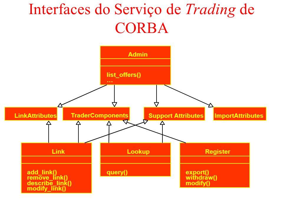 Interfaces do Serviço de Trading de CORBA