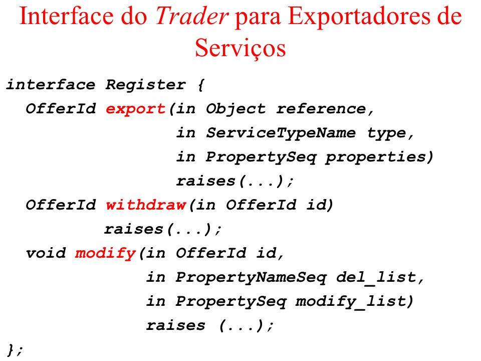 Interface do Trader para Exportadores de Serviços