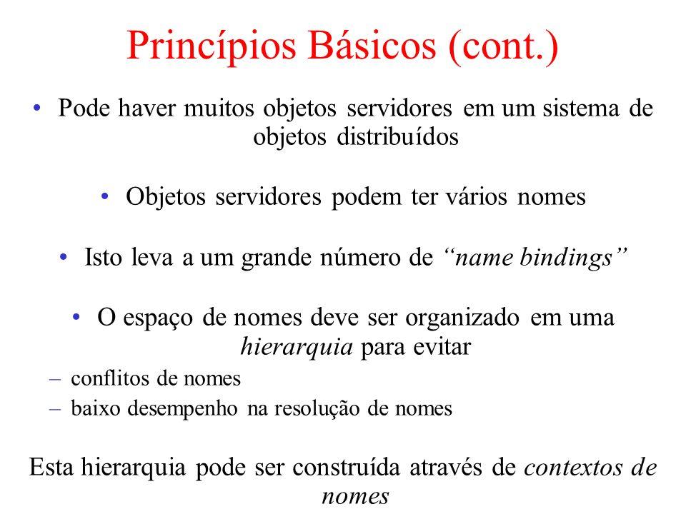 Princípios Básicos (cont.)