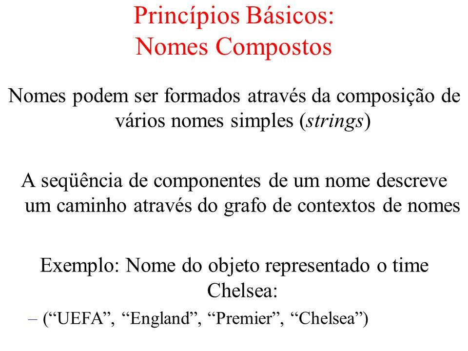 Princípios Básicos: Nomes Compostos