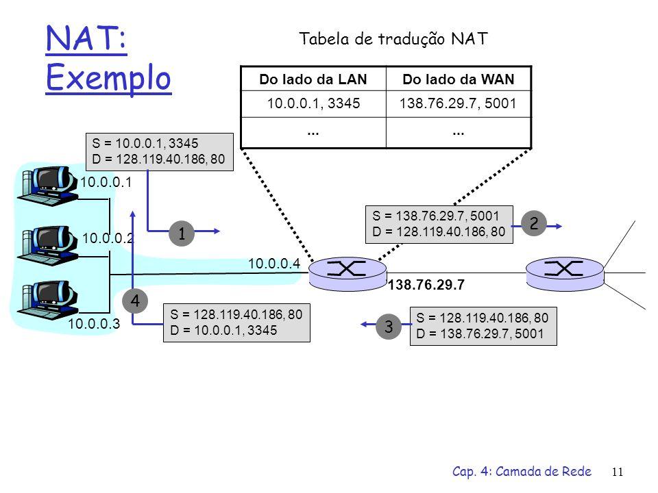 NAT: Exemplo Tabela de tradução NAT 2 1 4 3 Do lado da LAN