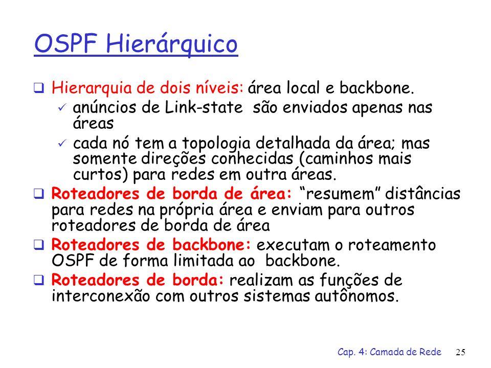OSPF Hierárquico Hierarquia de dois níveis: área local e backbone.