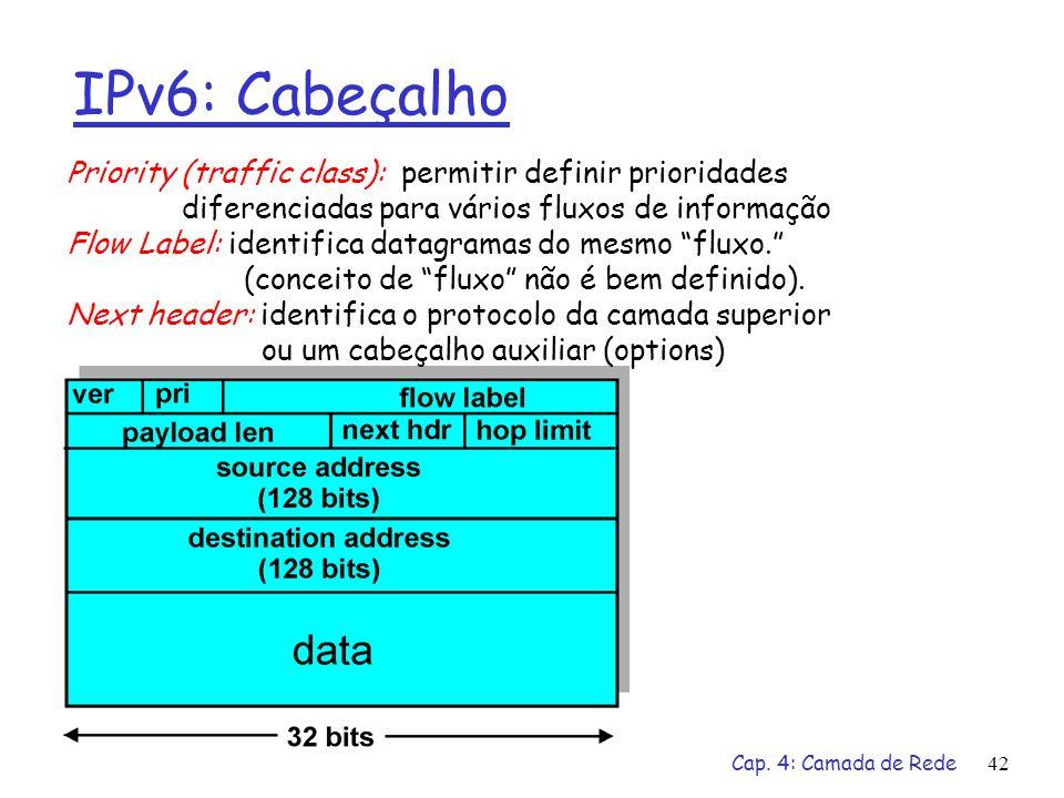 IPv6: Cabeçalho Priority (traffic class): permitir definir prioridades