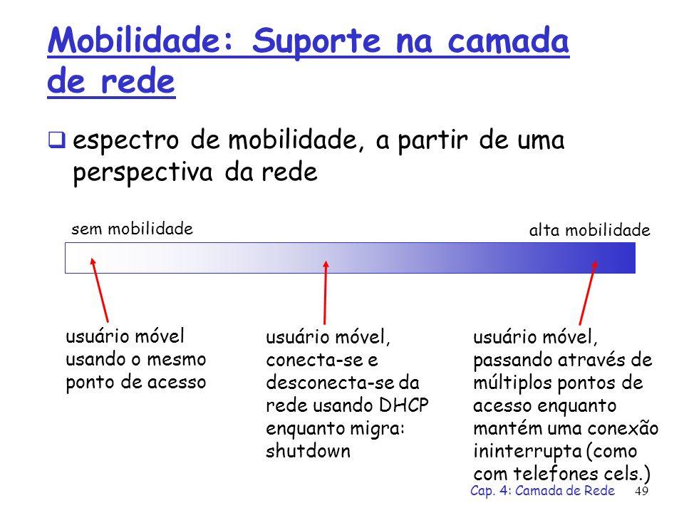 Mobilidade: Suporte na camada de rede