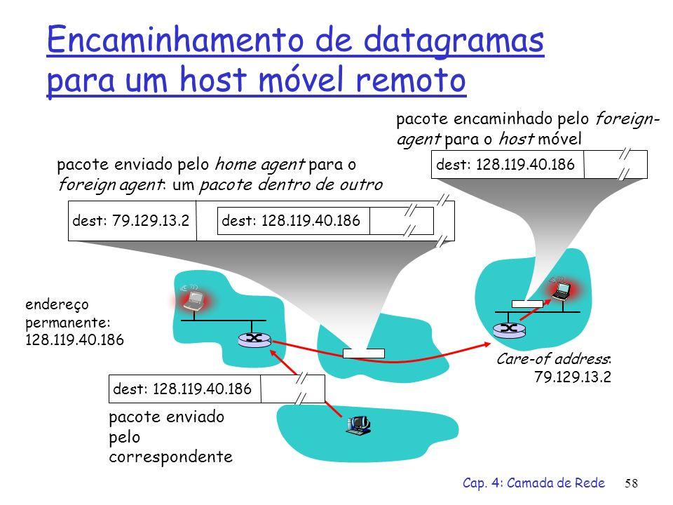 Encaminhamento de datagramas para um host móvel remoto