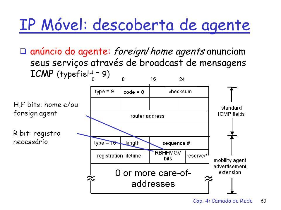 IP Móvel: descoberta de agente