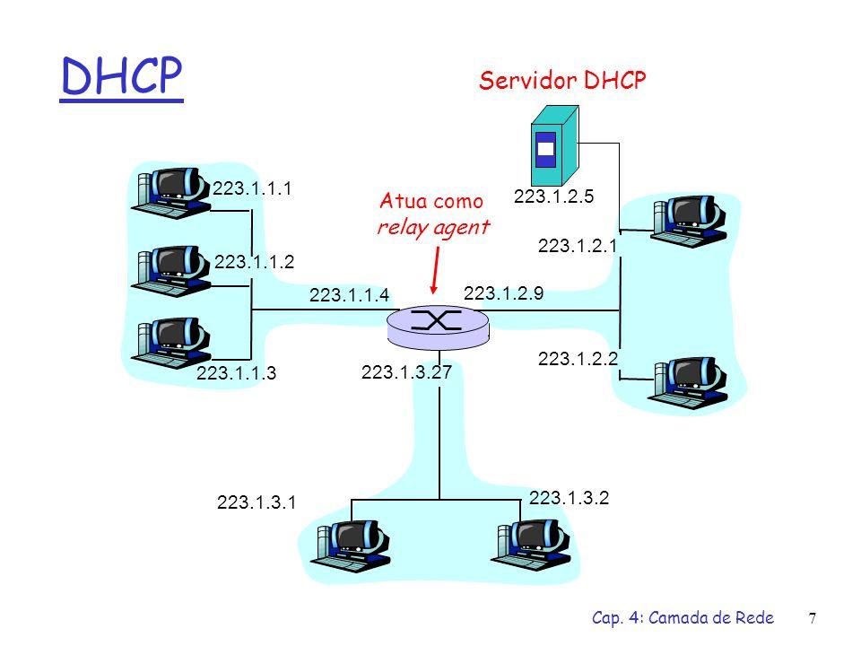DHCP Servidor DHCP Atua como relay agent 223.1.1.1 223.1.2.5 223.1.2.1