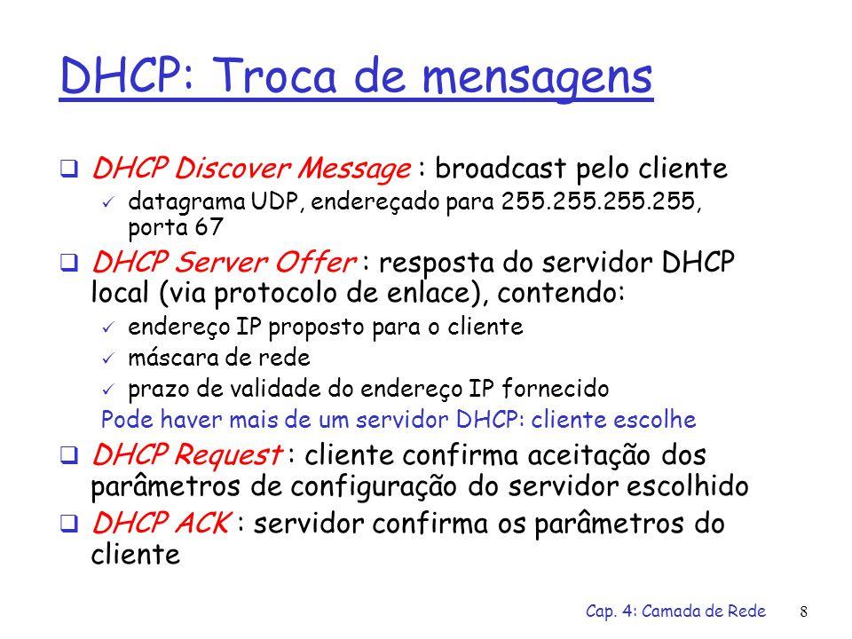 DHCP: Troca de mensagens