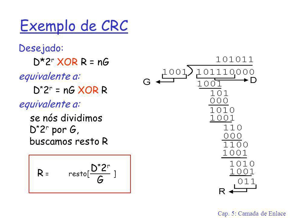 Exemplo de CRC Desejado: D*2r XOR R = nG equivalente a: