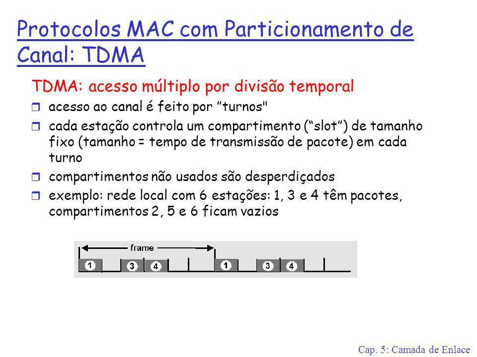 Protocolos MAC com Particionamento de Canal: TDMA