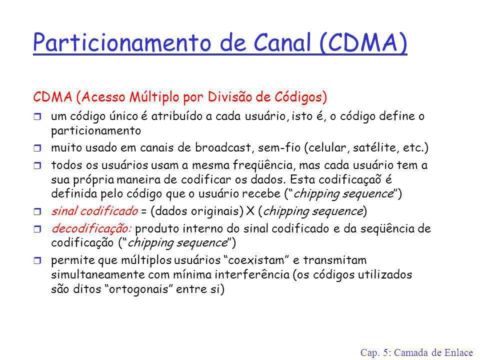 Particionamento de Canal (CDMA)