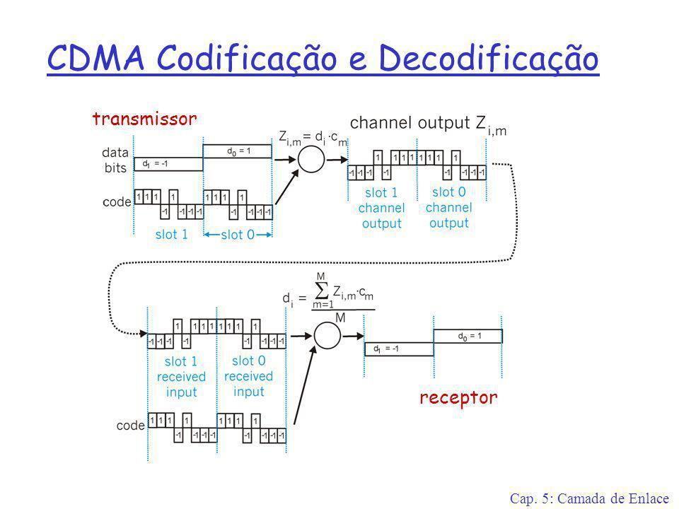 CDMA Codificação e Decodificação