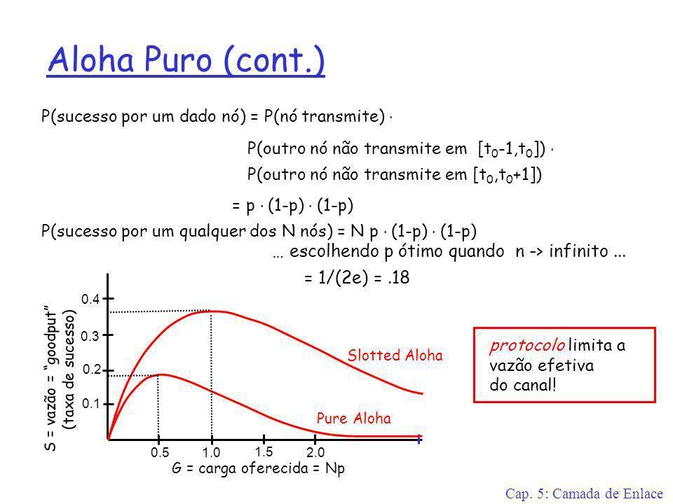 Aloha Puro (cont.) = 1/(2e) = .18